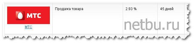 Партнерка МТС
