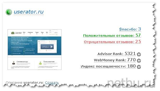 Userator отзывы на advisor wmtransfer com