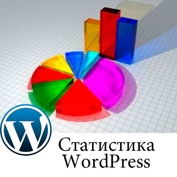Статистика WordPress
