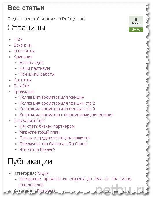 Карта сайта для блога WordPress