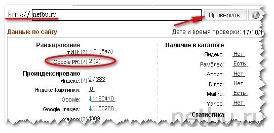 Программа Site Audito - проверить ТИЦ и PR