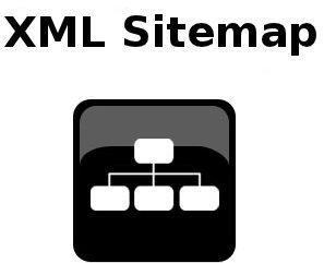 Карта сайта sitemap.xml через плагин Google XML Sitemaps