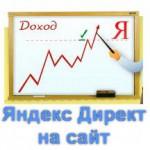 Директ Яндекс на сайт через Profit Partner – быстро и легко!