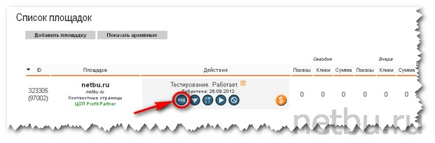 Настройка рекламных объявлений РСЯ Яндекса