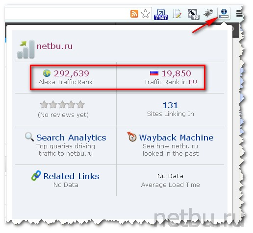 Рейтинг Alexa Traffic Rank для Google Chrome