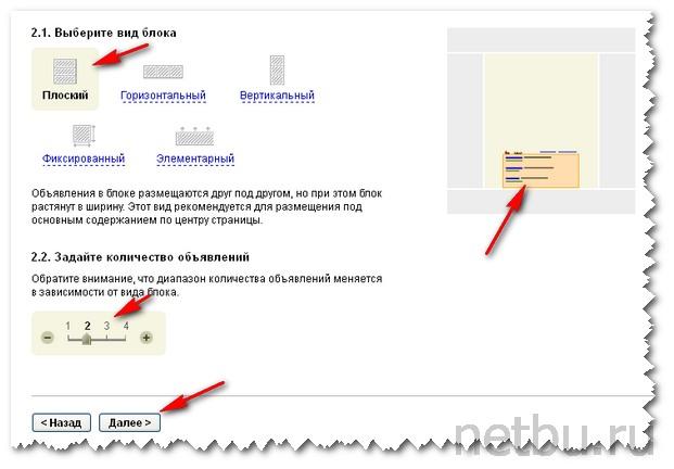 Вид блока рекламных объявлений РСЯ Яндекса