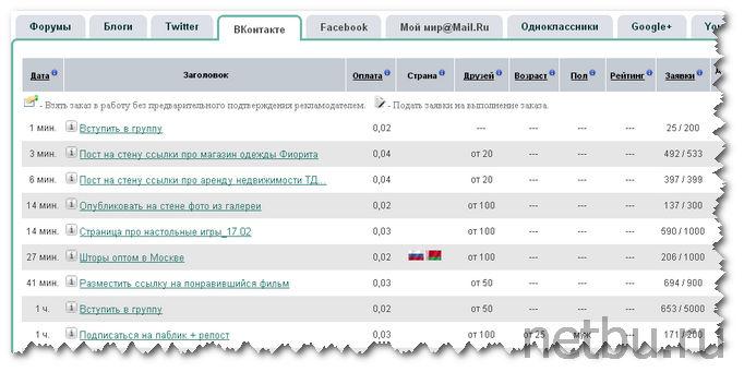 Forumok - заявки в Вконтакте