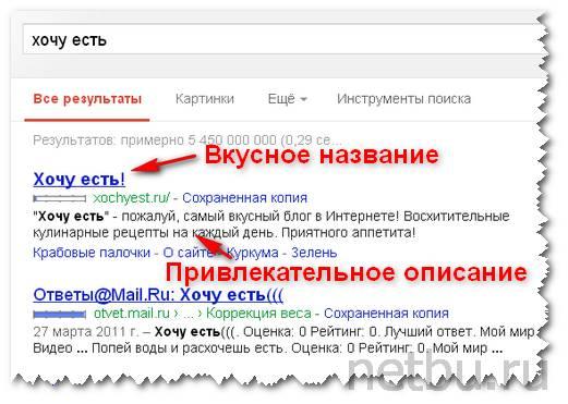 Кликабельность сайта в поиске
