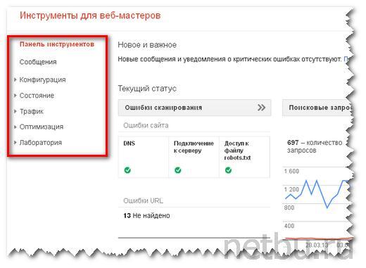 Панель инструментов Google webmaster
